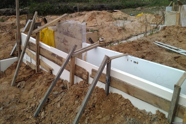 как правильно делать опалубку под ленточный фундамент